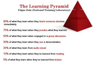 the-learning-pyramid-final-final
